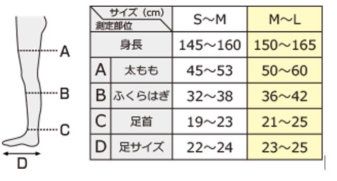 スリムウォークサイズ表